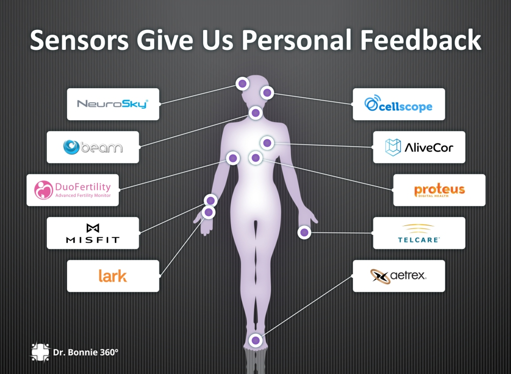 feldman_mobile_sensors